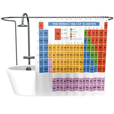 Κουρτίνα μπάνιου - Περιοδικός πίνακας είδη σπιτιού   είδη μπάνιου   κουρτίνες μπάνιου