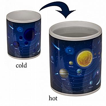 Μαγική κούπα ηλιακό σύστημα - Θερμαινόμενη